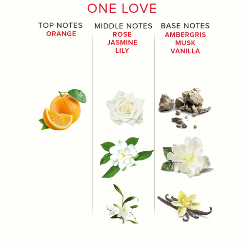 EOL Massage Candle One Love 150ml4